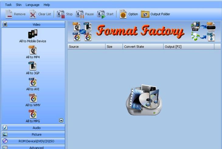 Format Factory 5.5 Crack Download + License Key 2021